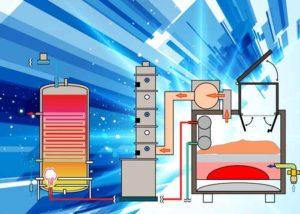 磁気熱分解装置