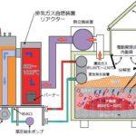 "<span class=""title"">MG22Ehをエネルギー変換器として導入する</span>"